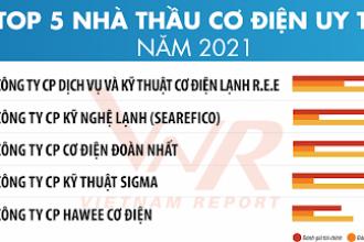Top 5 nhà tuyển dụng hàng đầu dành cho kỹ sư cơ điện năm 2021